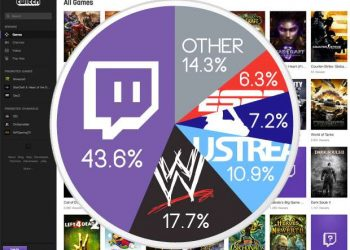 Twitch-streaming-king